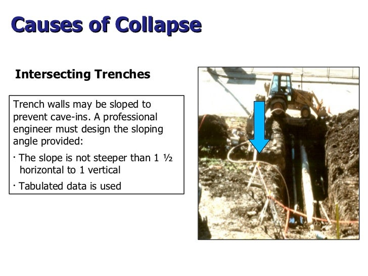 Intersecting  Trenches Causes of Collapse  <ul><li>Trench walls may be sloped to prevent cave-ins. A professional engineer...