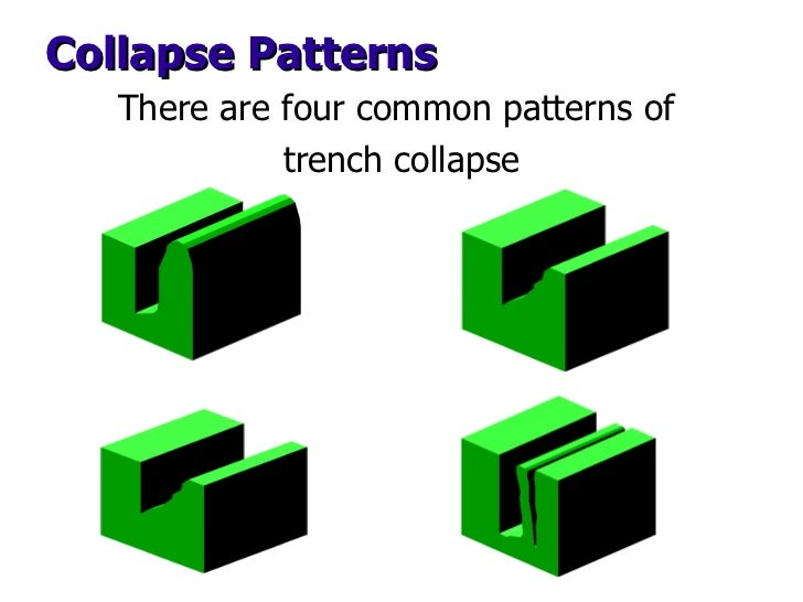 There are four common patterns of  trench collapse Collapse Patterns