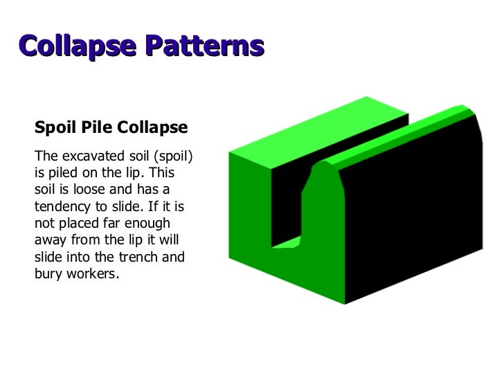 Collapse Patterns Spoil Pile Collapse The excavated soil (spoil) is piled on the lip. This soil is loose and has a  tenden...