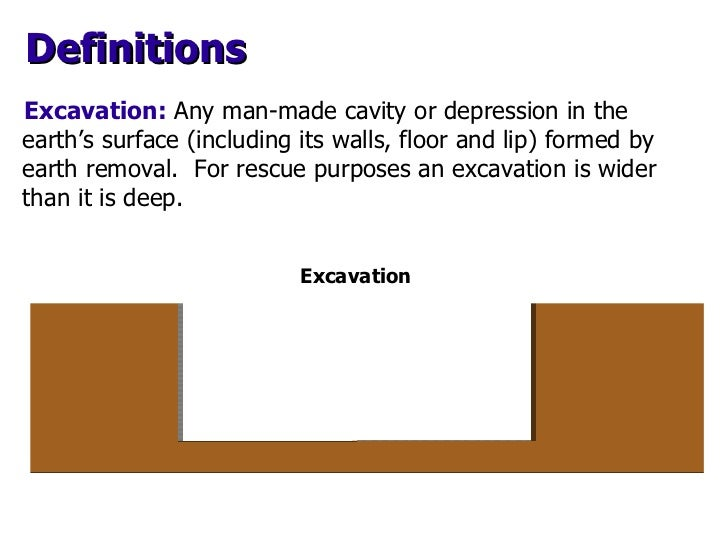 Excavation:  Any man-made cavity or depression in the earth's surface (including its walls, floor and lip) formed by earth...