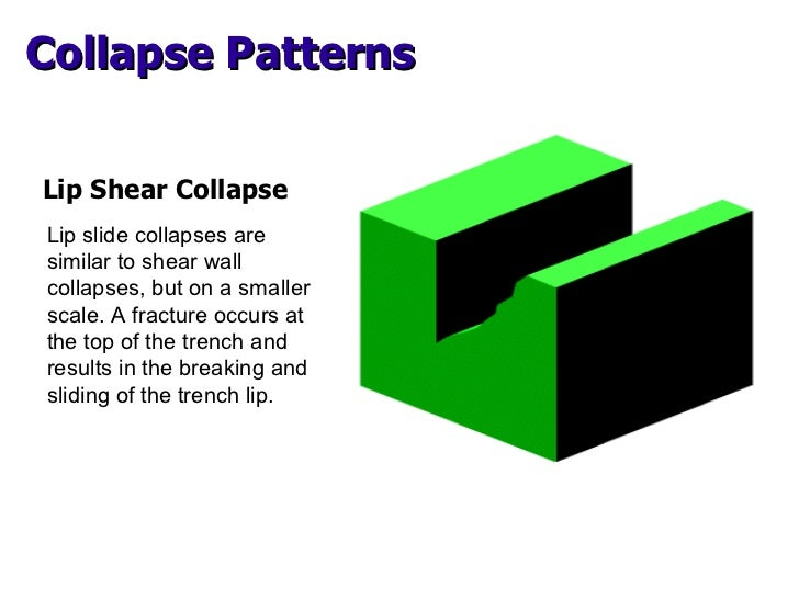 Collapse Patterns Lip Shear Collapse Lip slide collapses are  similar to shear wall  collapses, but on a smaller  scale. A...