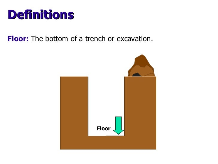 Floor Floor:  The bottom of a trench or excavation. Definitions Floor Floor