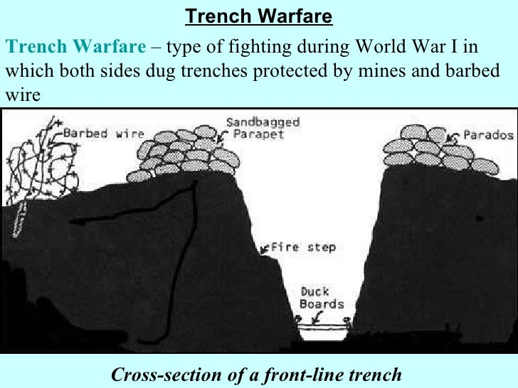 trench life during world war one essay The trench experience involved the terror of mud, slime and disease and the  constant threat of shellfire  how were soldiers prepared for world war one.