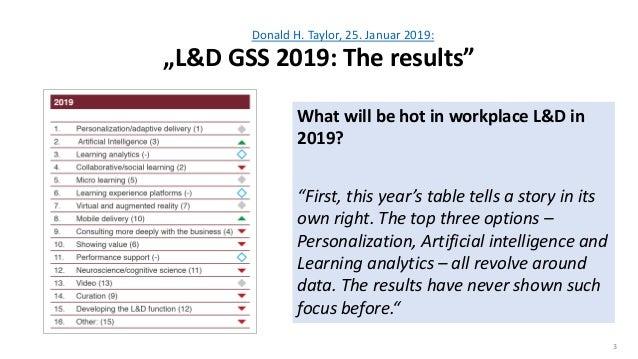 "Trendbarometer ""Digitales Lernen"": Mode oder nachhaltige Veränderung? Slide 3"