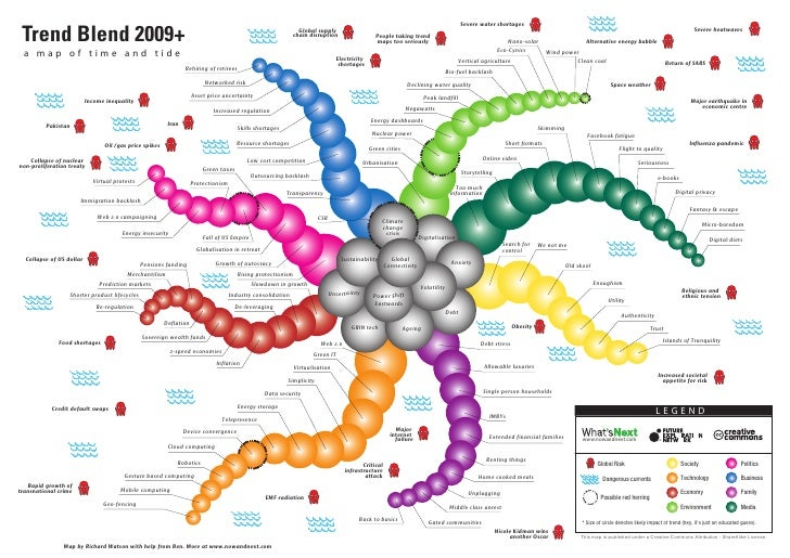 Trend Blend 2009+                                                                                                         ...