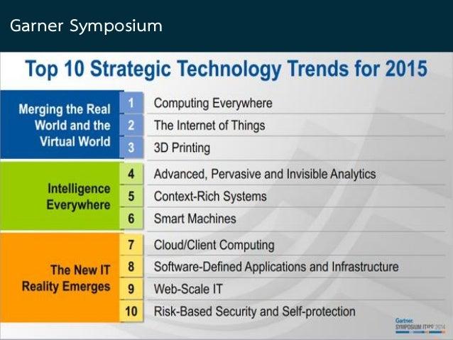 Developments in Technology K12