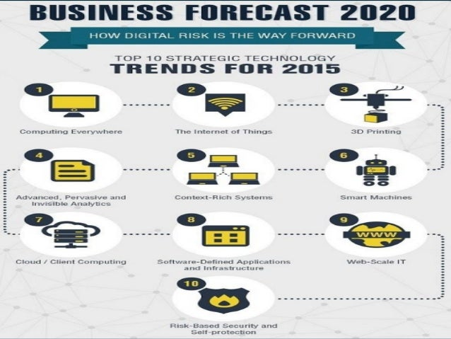 2004-2014 http://elearninginfographics.com/educational-technology-trends-in-online-learning-infographic/
