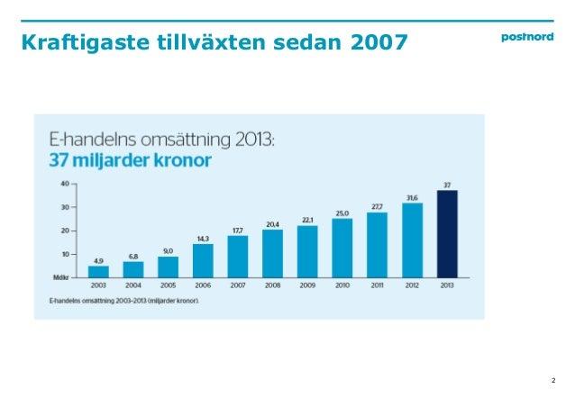 Trender&insikter2014 Slide 2