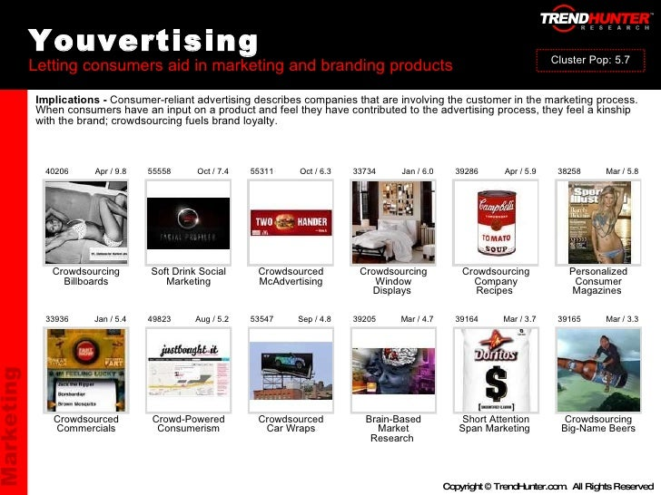 Youvertising Letting consumers aid in marketing and branding products : : : : : : : : : : Crowdsourced Commercials Crowd-P...