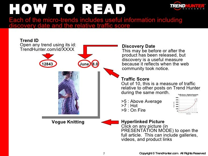 HOW TO READ Each of the micro-trends includes useful information including discovery date and the relative traffic score V...