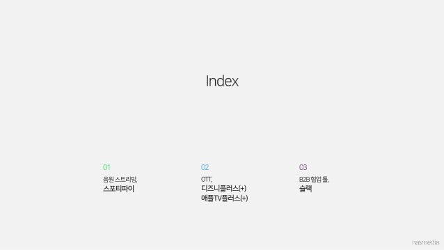 [Trend&Issue report] Global Service_Preview(spotify, disney+,appletv+,slack) Slide 2
