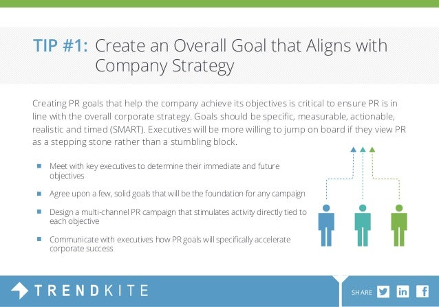 Goals & Objectives in Advertising