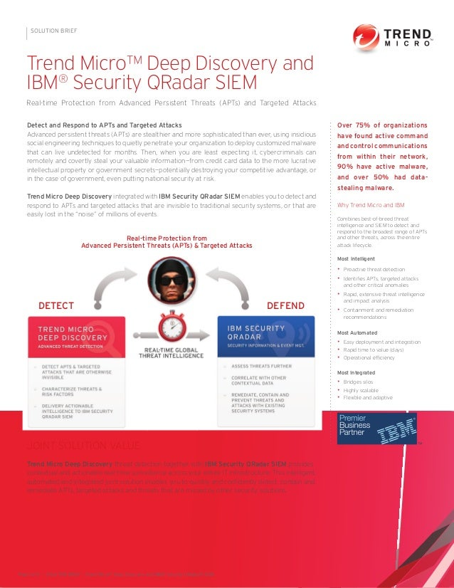 Page 1 of 2 • SOLUTION BRIEF • Trend Micro™ Deep Discovery and IBM® Security QRadar® SIEM SOLUTION BRIEF Detect and Respon...