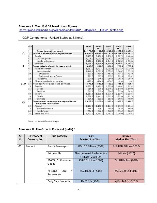 HBR CASE STUDY - The Shakedown