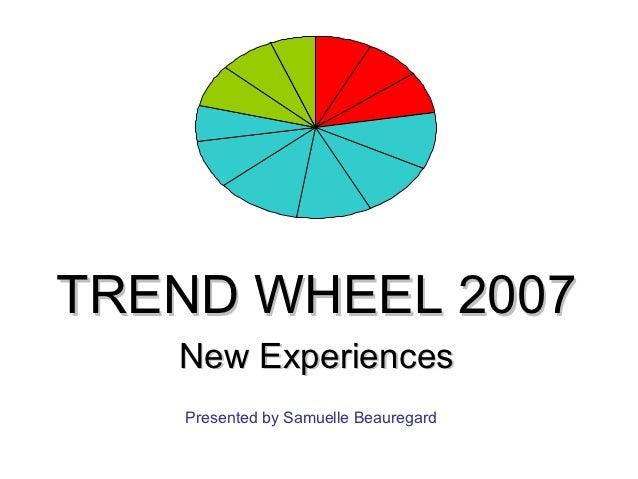 TREND WHEEL 2007   New Experiences   Presented by Samuelle Beauregard