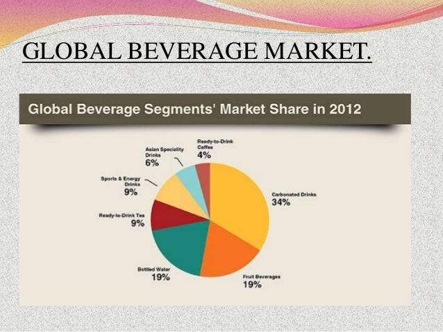 trends and issues in beer industry Impact of retail industry retail industry has a deep understanding of consumer behaviour due to their everyday close relations it is a big advantage for manufacturers, who provide maximum sales volume, in terms of price settings.