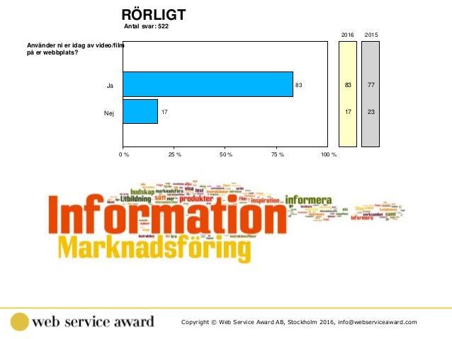 Copyright © Web Service Award AB, Stockholm 2016, info@webserviceaward.com Antal svar: 522 RÖRLIGT 0 % 25 % 50 % 75 % 100 ...