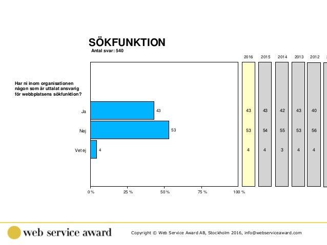 Copyright © Web Service Award AB, Stockholm 2016, info@webserviceaward.com Antal svar: 540 SÖKFUNKTION 0 % 25 % 50 % 75 % ...