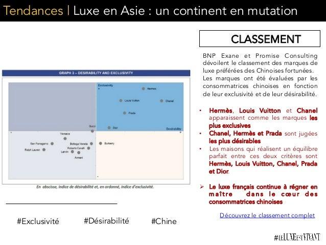 Tendances | Luxe en Asie : un continent en mutation BNP Exane et Promise Consulting dévoilent le classement des marques de...