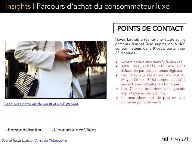 Insights | Parcours d'achat du consommateur luxe Havas Luxhub a réalisé une étude sur le parcours d'achat luxe auprès de 6...