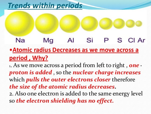 Trends atomic radius generally urtaz Choice Image