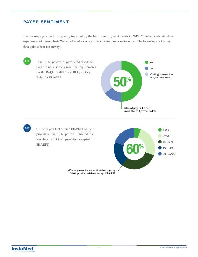 Trends in Healthcare Payments Annual Report 2013