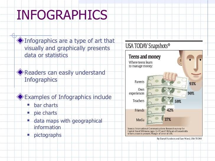 INFOGRAPHICS <ul><li>Infographics are a type of art that visually and graphically presents data or statistics </li></ul><u...