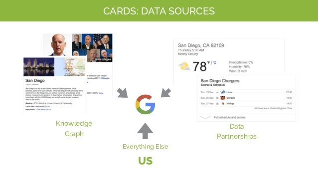 FACETED SEARCH: CROSS DEVICE CARDS?