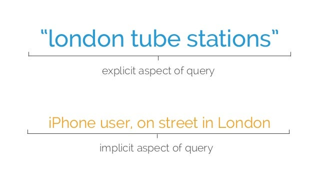 """explicit aspect of query implicit aspect of query iPhone user, on street in London """"london tube stations"""""""