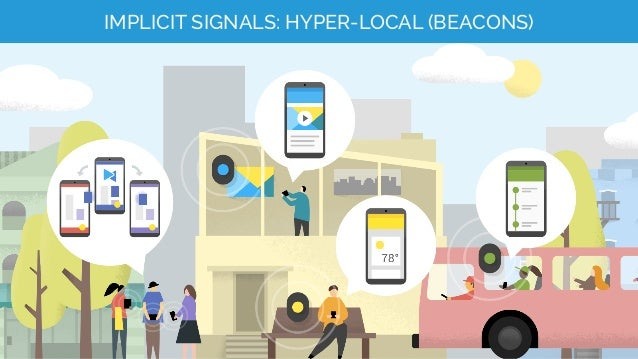 • NBED - PHYSICAL WEB IMPLICIT SIGNALS: HYPER-LOCAL (BEACONS)