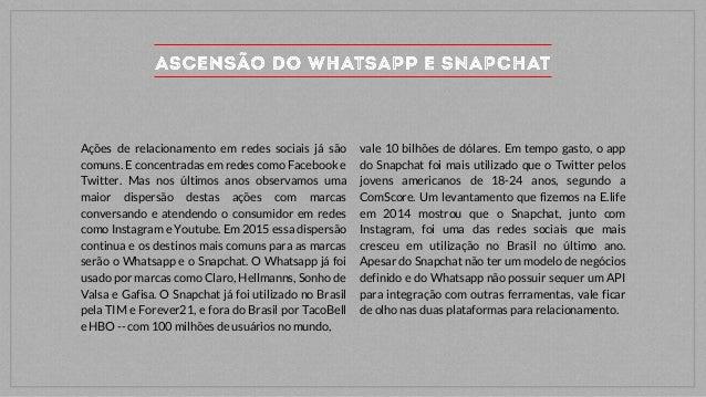 PONTOS DE VENDA Referência: Social Media Targeting