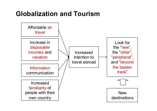 challenges faced by tourism industry in malaysia