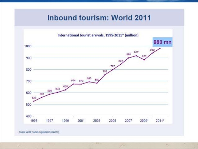 p5 travel and tourism trends and Trends are when there is either a growth or decrease in the industry and is when something is currently happening whereas factors are somthing bad that has happened in the past.