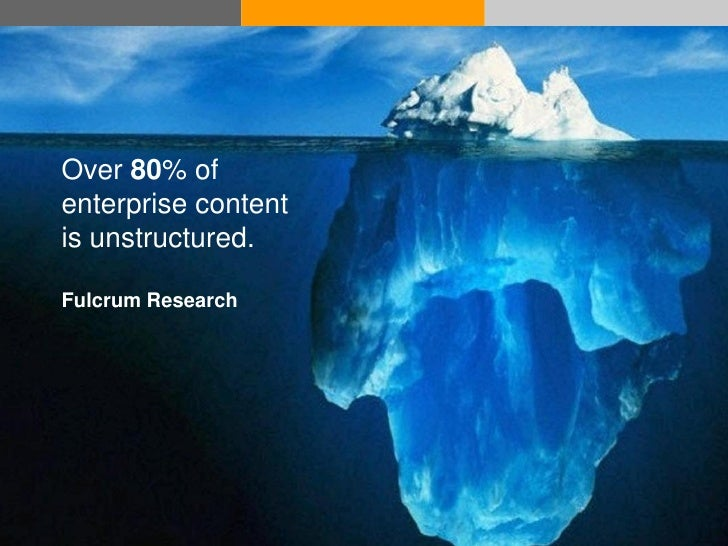 Over 80% of  enterprise content  is unstructured.   Fulcrum Research     © Acando AB