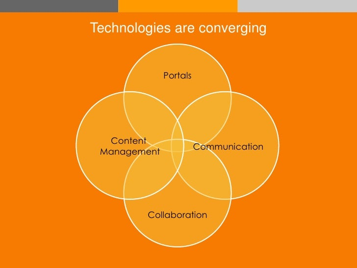 Technologies are converging                               Portals                     Content                             ...
