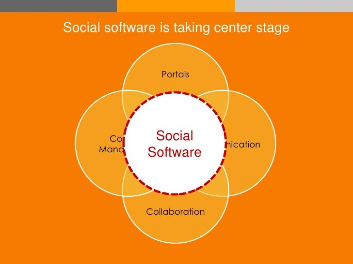 Social software is taking center stage                                 Portals                         Content Social     ...
