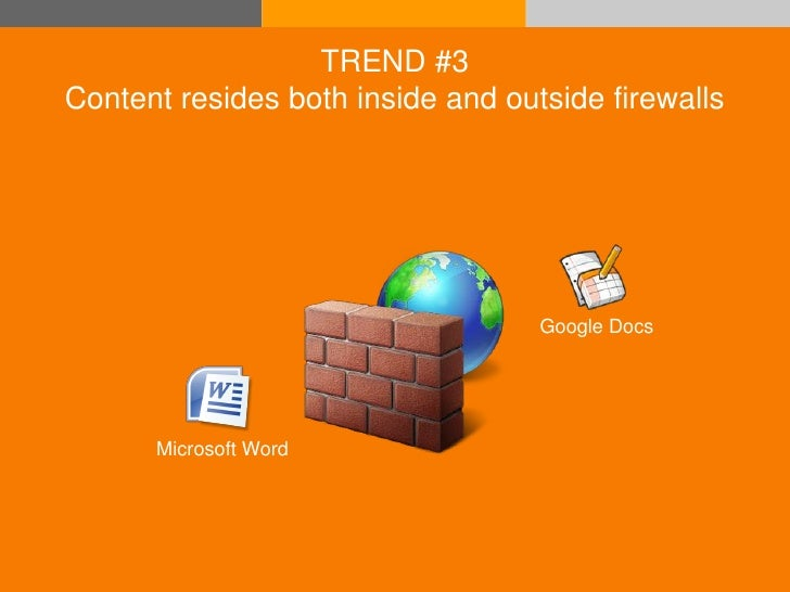 TREND #3 Content resides both inside and outside firewalls                                        Google Docs             ...