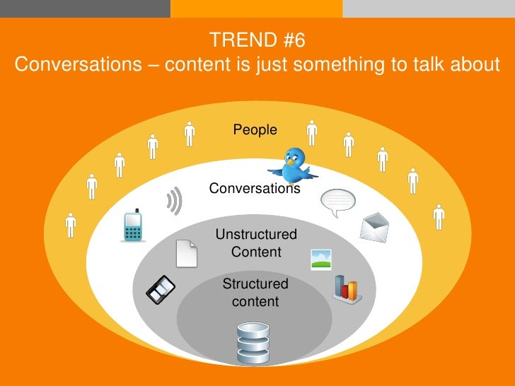 TREND #6 Conversations – content is just something to talk about                            People                        ...