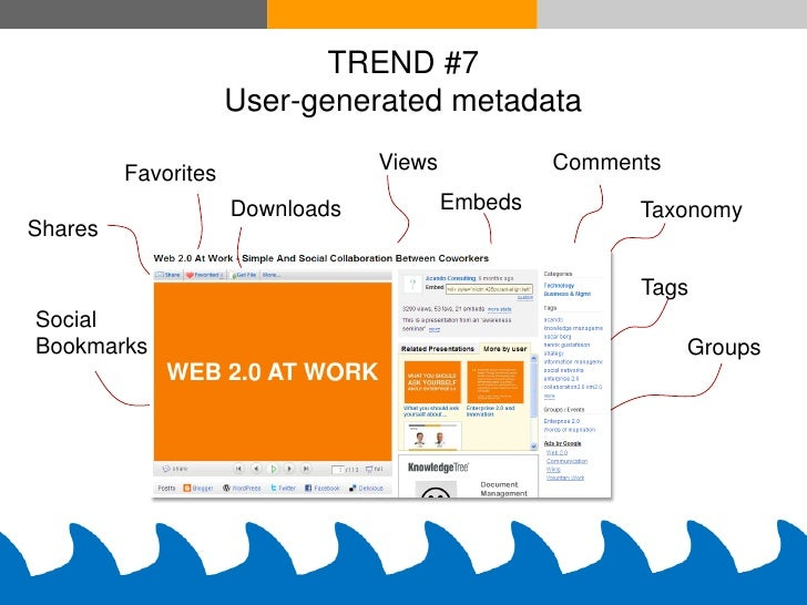 TREND #7                             User-generated metadata                  Favorites               Views            Com...