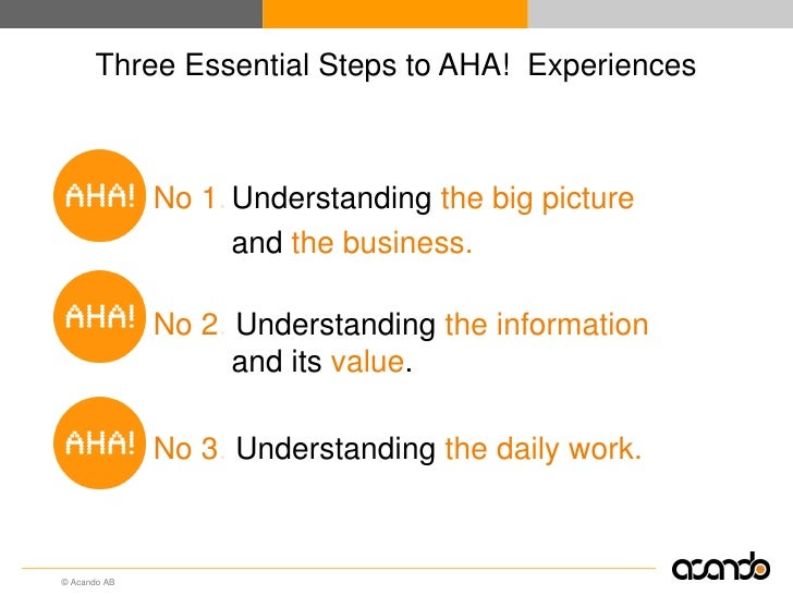 Three Essential Steps to AHA! Experiences                  No 1. Understanding the big picture                     and the...