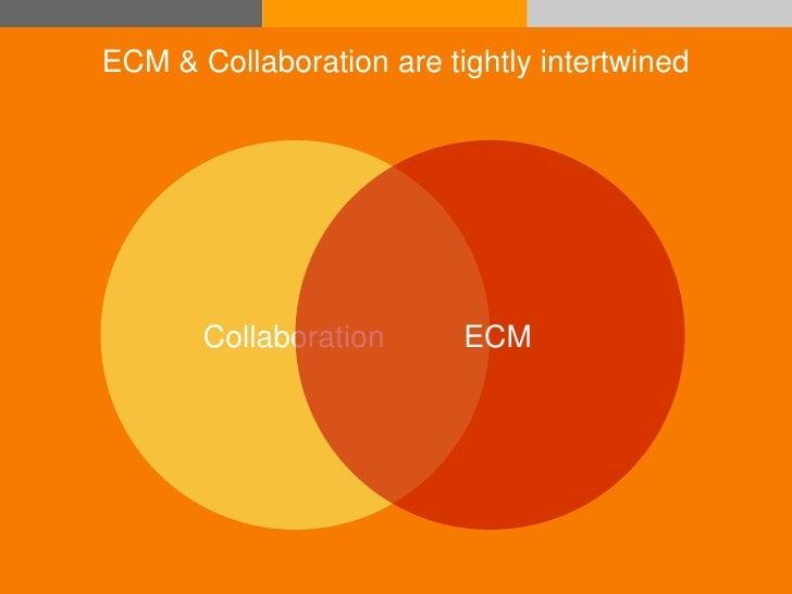 ECM & Collaboration are tightly intertwined                    Collaboration      ECM     © Acando AB