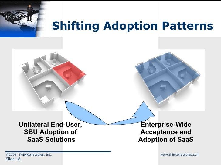 Shifting Adoption Patterns ©2008, THINKstrategies, Inc.  www.thinkstrategies.com Slide  Unilateral End-User,  SBU Adoption...