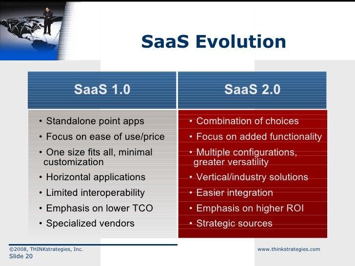 SaaS Evolution ©2008, THINKstrategies, Inc.  www.thinkstrategies.com Slide  SaaS 1.0 SaaS 2.0 <ul><li>Standalone point app...