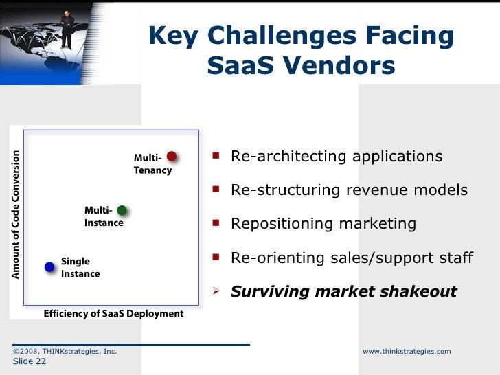Key Challenges Facing SaaS Vendors <ul><li>Re-architecting applications </li></ul><ul><li>Re-structuring revenue models </...
