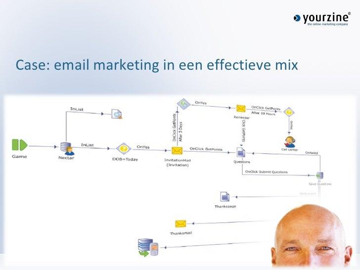 Case: email marketing in een effectieve mix