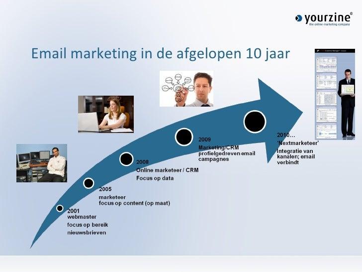 Email marketing in de afgelopen 10 jaar