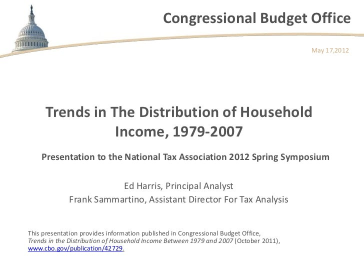 Congressional Budget Office                                                                                       May 17,2...