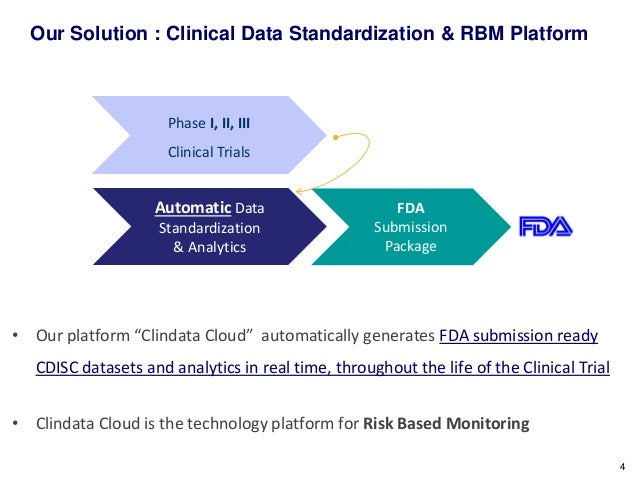 Monitoring in clinical trials