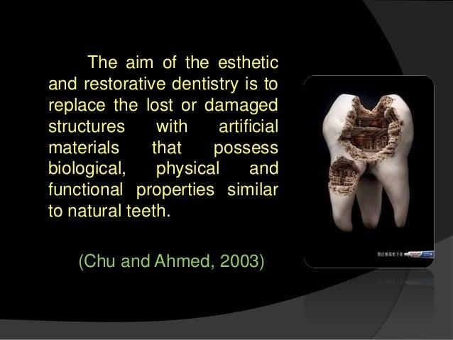 Recent Advances In Composite Dentistry