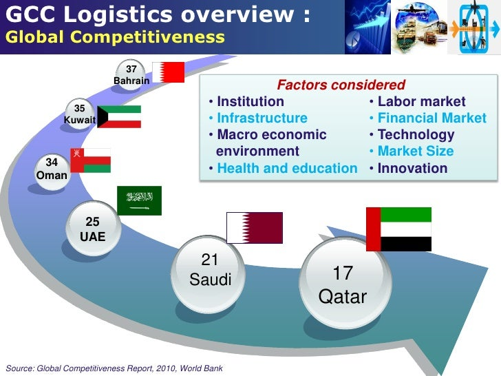 economic gcc report Economic liberalization through privatization is unlikely to succeed in the gcc states without simultaneous political liberalization and reform.